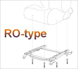 Bride RO-Type Seat Frame Kits